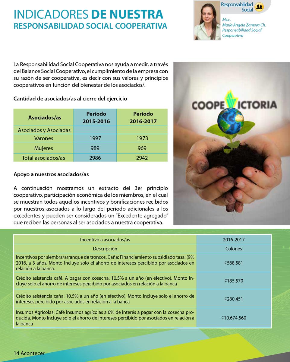 Revista-Acontecer-Coopevictoria_68.03-14